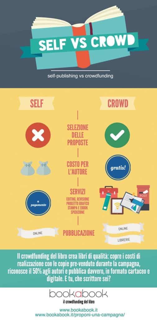 infografica_Crowd